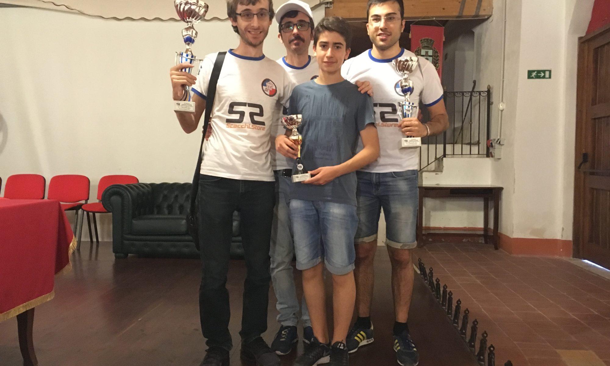 Campionato Regionale Siciliano 2018